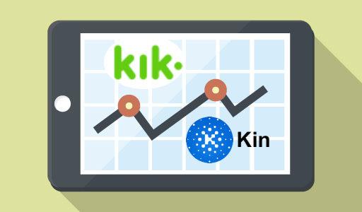 仮想通貨 Kinトークンの想定される使用例